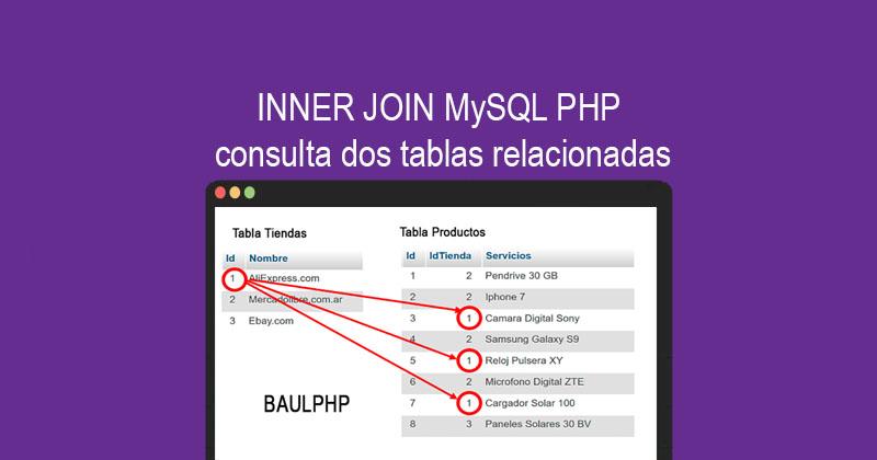INNER JOIN MySQL PHP consulta dos tablas relacionadas