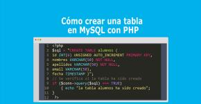 Cómo crear una tabla en MySQL con PHP