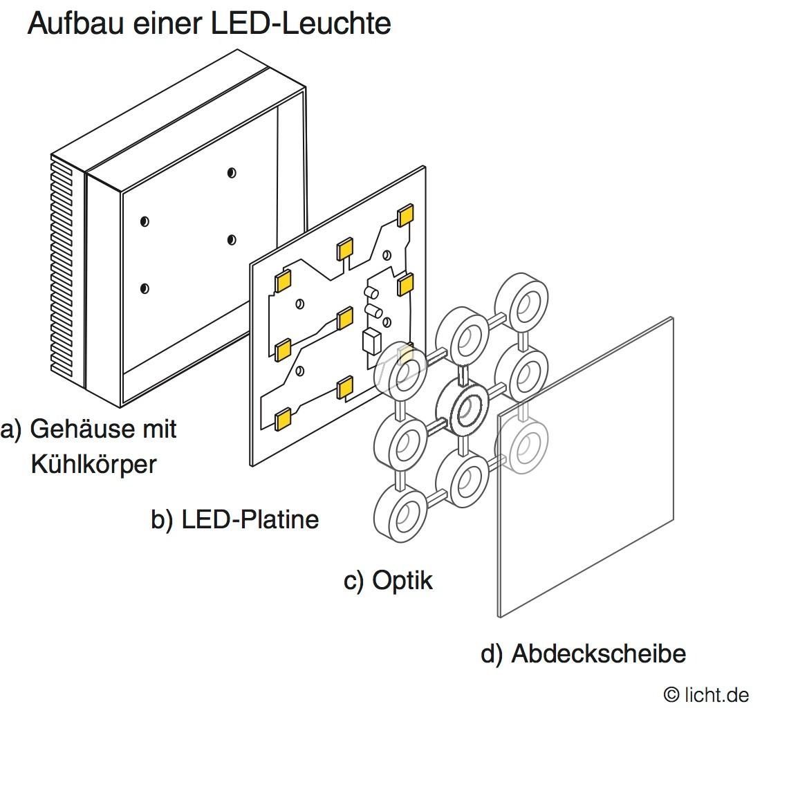 Lumira Led Smd Aufbau Leuchte Lampe 6w Chrom Glanzend Inkl