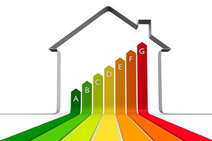 Energieklassen In Einem Symbolischen Haus
