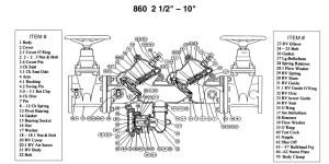 BAVCO  Common Backflow Repair Parts  Febco