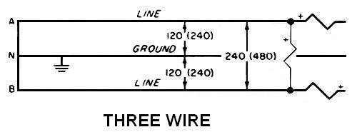 120 208 Single Phase 3 Wire