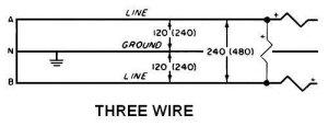 480 Volt Wiring Diagram Schematic  Toyskidsco