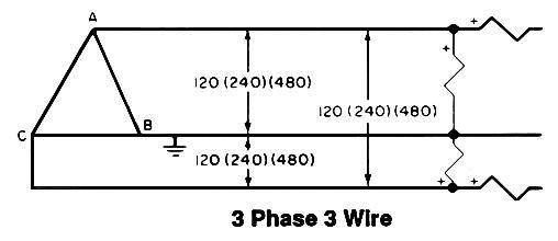 rae electric motors wiring diagram rae automotive wiring diagrams