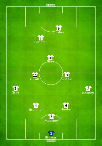 Starting Lineup Leeds