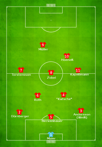 Starting Lineup Bayern