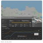 Abgestürzte Boeing hatte bereits seit vier Flügen Probleme gehabt!