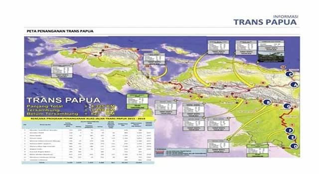 Trans-Papua-Route Bild: papuanews.org/