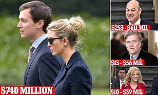 Ivanka Trump, Jared Kushner part of massive WH financial disclosure