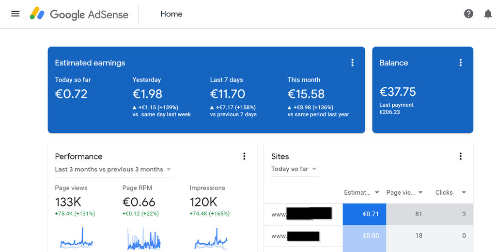 How To Make Money Online With Google 4