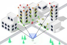 Facebook has acquired Scape Technologies, computer vision startup that is working on better location capabilities than GPS 3