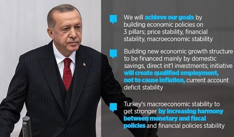 Turkey set to open new era for investment incentives 1
