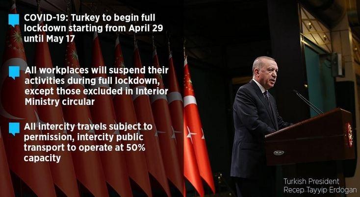 COVID-19: Turkey announces full lockdown from Thursday 1