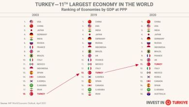 Turkey Climbs Up To 11th Place Globally In Terms of GDP 4