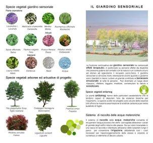 Aprilia città aperta - il giardino sensoriale