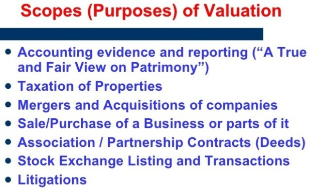 Valuation Purposes