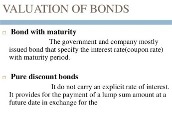 Valuation of Bond or Debenture