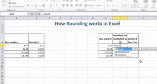 How Rounding works in Microsoft Excel 2010