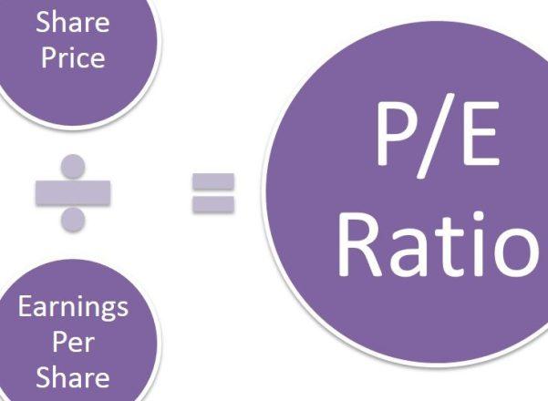 On Price Earning Ratio