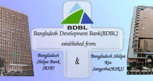 Internship Report onCredit Management Of BDBL