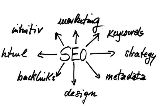 Amazing SEO Tips and Tricks