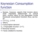 Determinants of Consumption Function