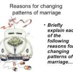 Changing Pattern of Marriage | Sociology