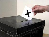 மாகாண சபைத் தேர்தல்கள்
