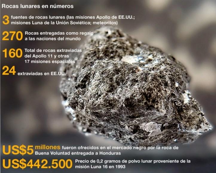 Resultado de imagen para muestras de rocas lunares