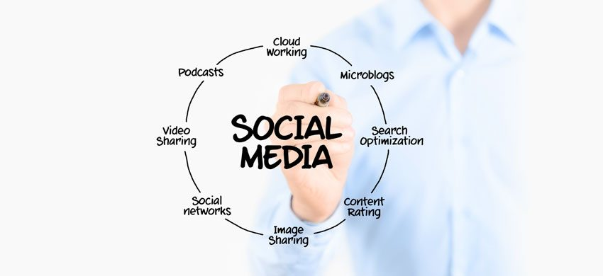 Sosyal Medya Yöneticisi
