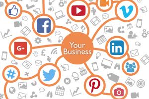 social-media-yonetimi-Ankara-Fiyatı