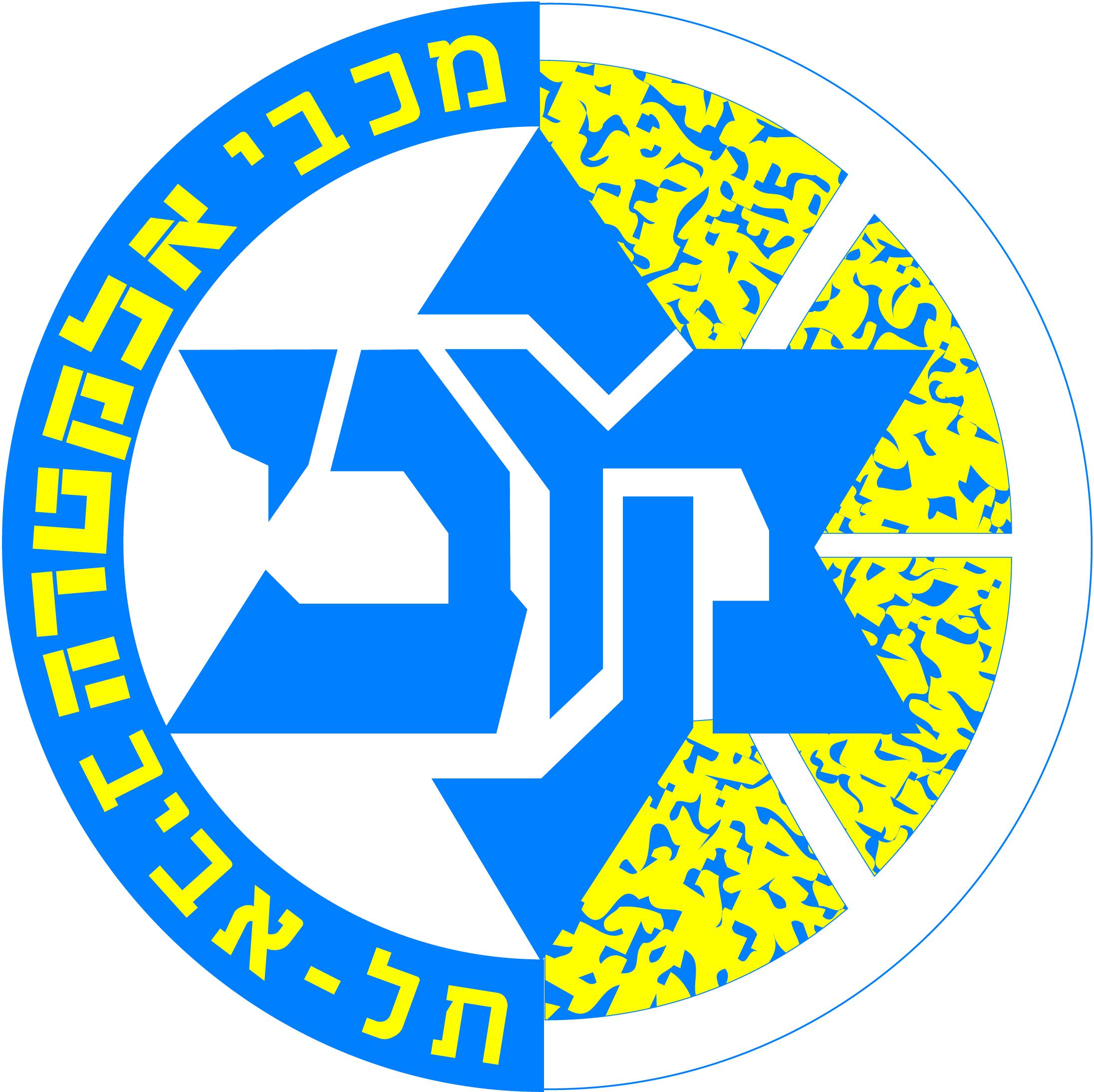 Bambergs Euroleague-Gegner Maccabi Tel Aviv feuert Headcoach Guy Goodes