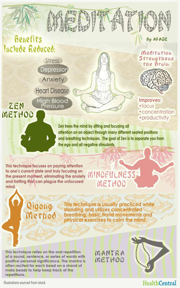 4 Types of Meditation that Will Quickly Improve Your Health and Peace of Mind