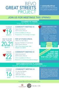 BBN Public Board Meeting November 2019 @ St. John the Baptist Parish Center