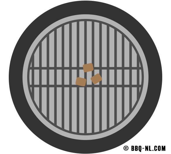 Barbecue aansteken - aanmaakblokjes