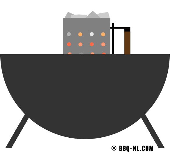 Barbecue aansteken - brandende kolenstarter