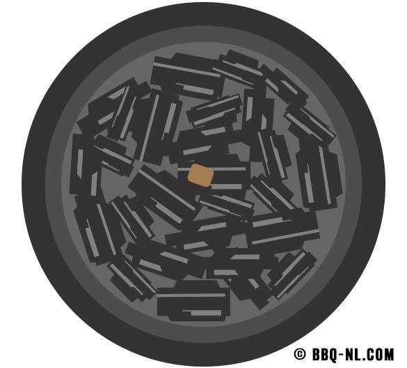 Barbecue aansteken - kamado met 1 aanmaakblokje