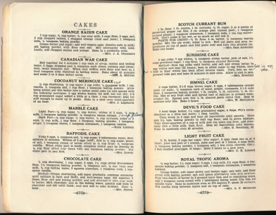 Cake recipes - Choice Tested Recipes