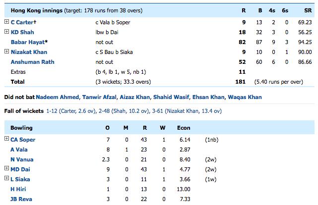 HK v PNG 3rd ODI - 8 November, 2016
