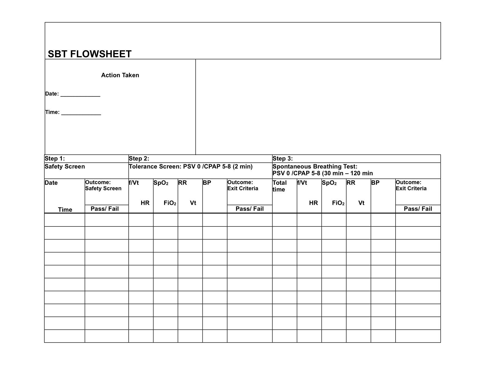 Spontaneous Breathing Trial Worksheet