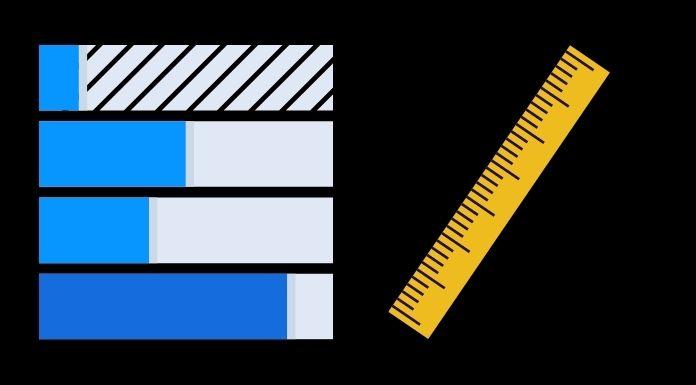 Measurement - ডিজিটাল মার্কেটিং সাকসেস কী স্টেপস