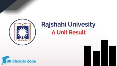 RU A unit result 2019-20