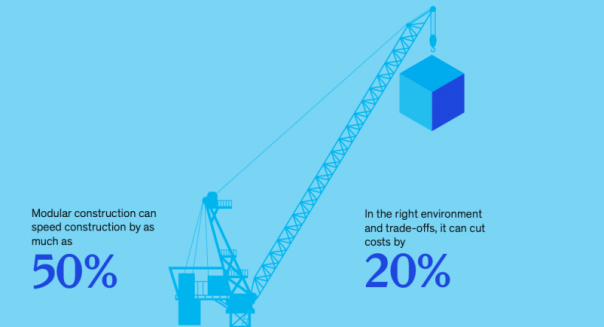 Modular construction can deliver projects 50% faster