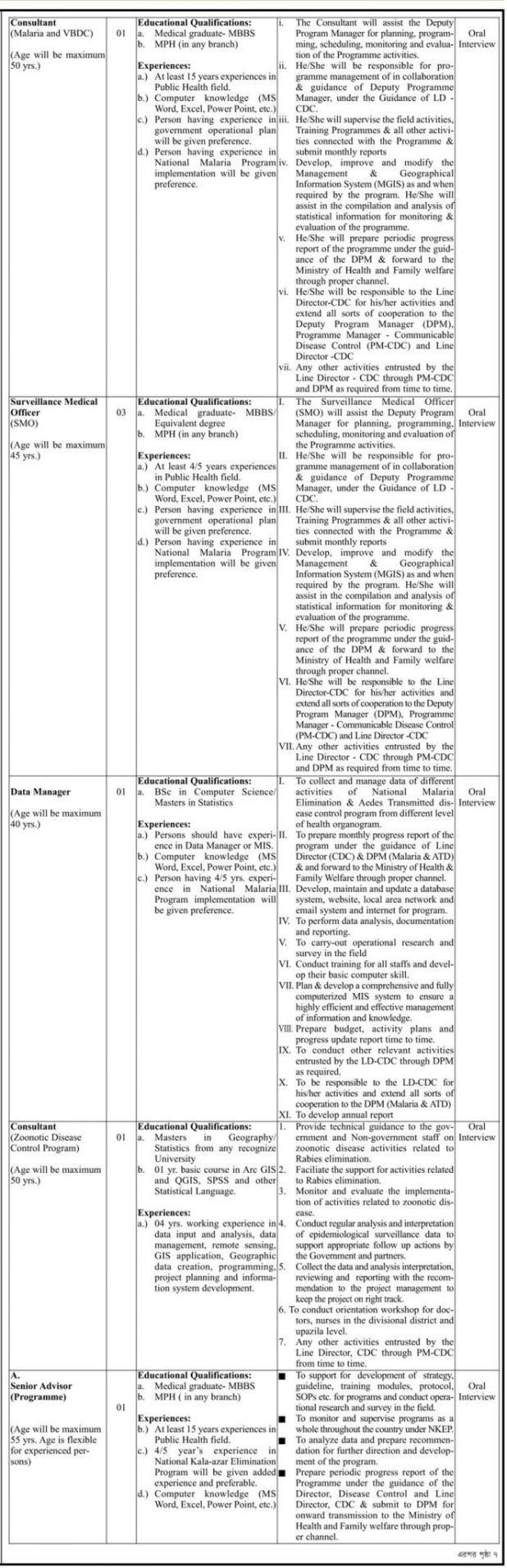Directorate General Of Health Services DGHS Job Circular 2