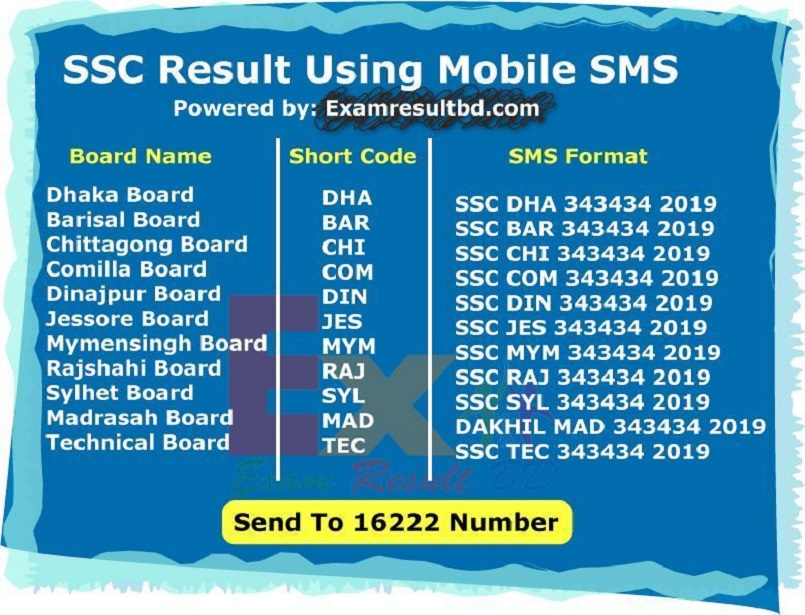 SSC Result by Mobile SMS