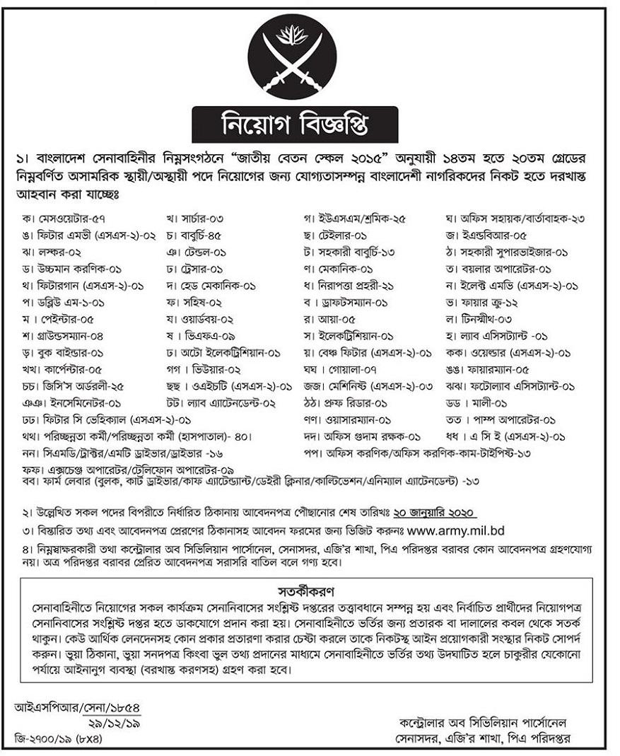 Bangladesh Army/Senabahini Job Circular 2020