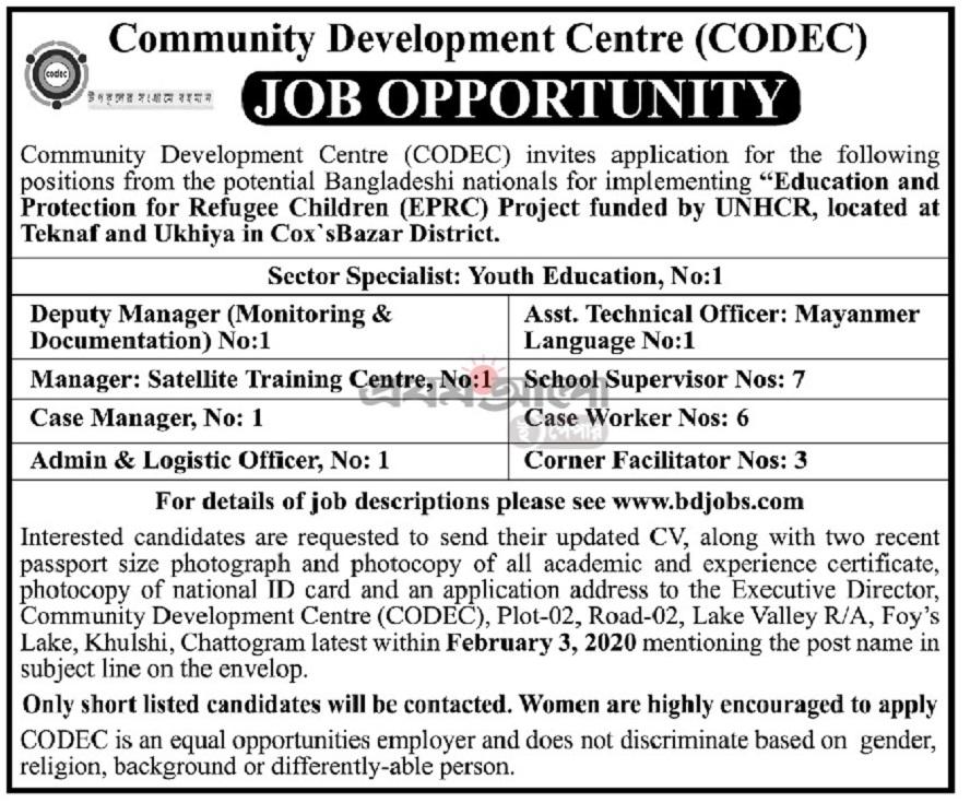 Community Development Center (CODEC) Job Circular 2020