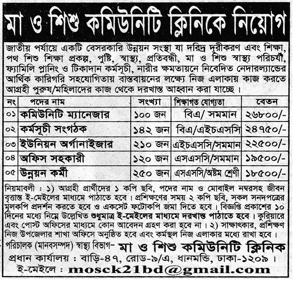 Mother and Child Community Health Center Job Circular 2020