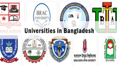 University Admission Required Points