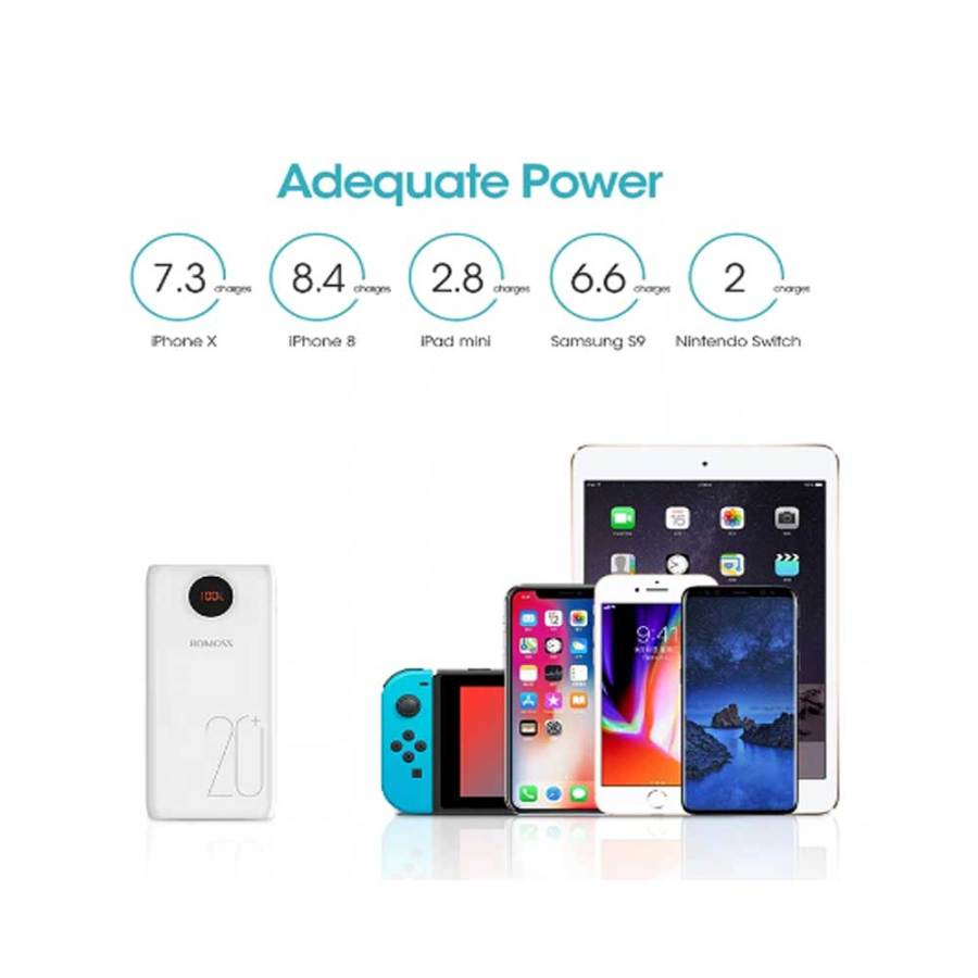 Romoss SW20 Pro 20000mAh Portable Power Bank Charger External Battery PD 3.0 Fast 18W Charging With LED Display For Phones Tablet Bdonix 5 Romoss 20000mAh Power Bank SW20 Pro